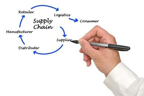Supply Chain Coaching 1